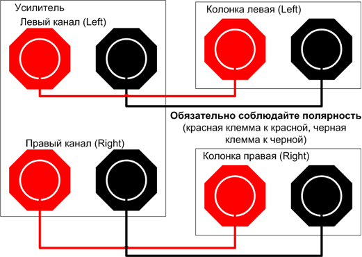 Схема... установке, подключении и настройке сабвуфера.  Рассмотрим пример подключения пассивных колонок к стерео...