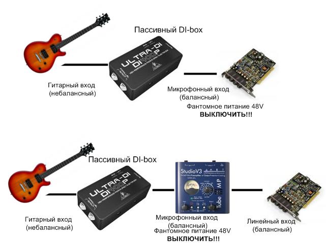 Di box для гитары